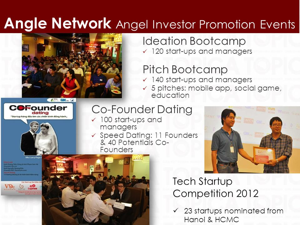 8 Angle Network Angel Investor Promotion Events Ideation Bootcamp 120 start-ups and managers Pitch Bootcamp 140 start-ups and managers 5 pitches: mobi
