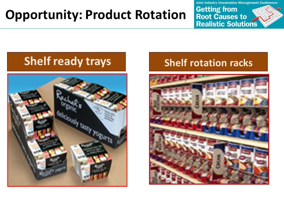 Opportunity: Product Rotation Shelf ready trays Shelf rotation racks