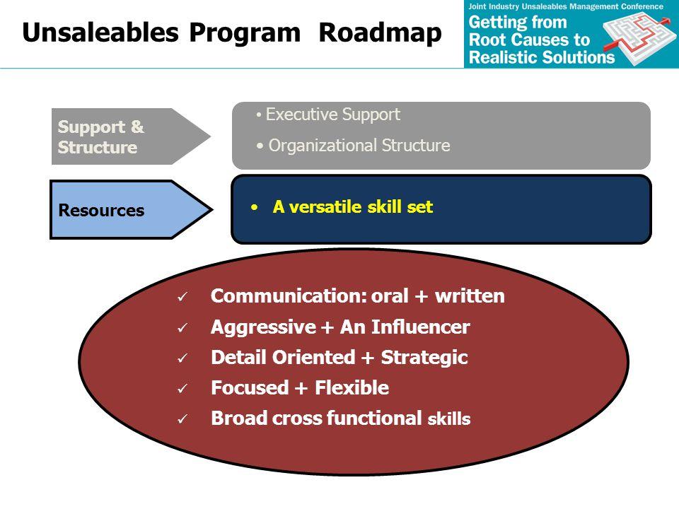 Support & Structure Resources A versatile skill set Unsaleables Program Roadmap Executive Support Organizational Structure Communication: oral + writt