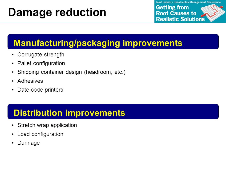 Damage reduction Manufacturing/packaging improvements Corrugate strength Pallet configuration Shipping container design (headroom, etc.) Adhesives Dat