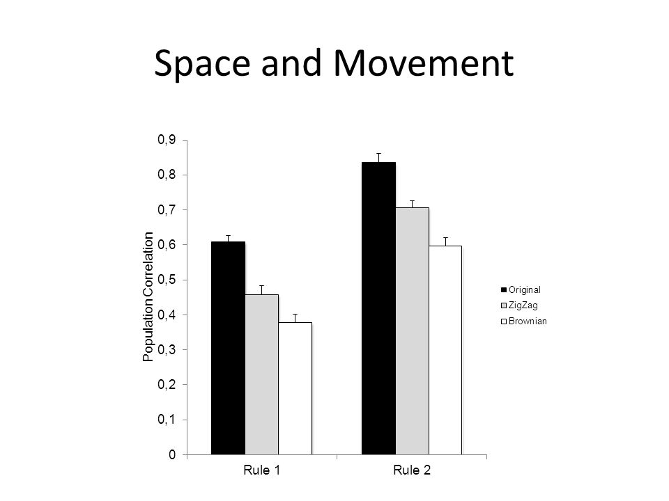 Space and Movement