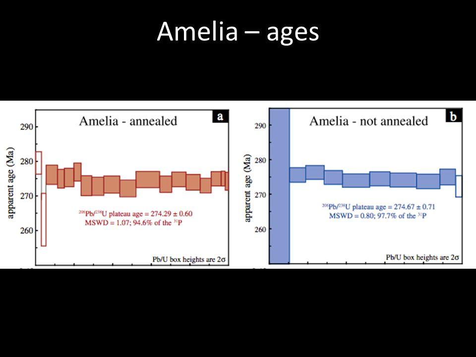Amelia – ages