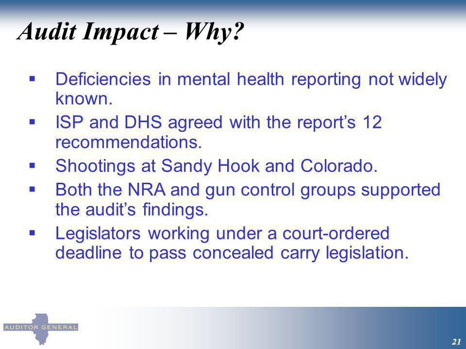 Audit Impact – Why. 21 Deficiencies in mental health reporting not widely known.