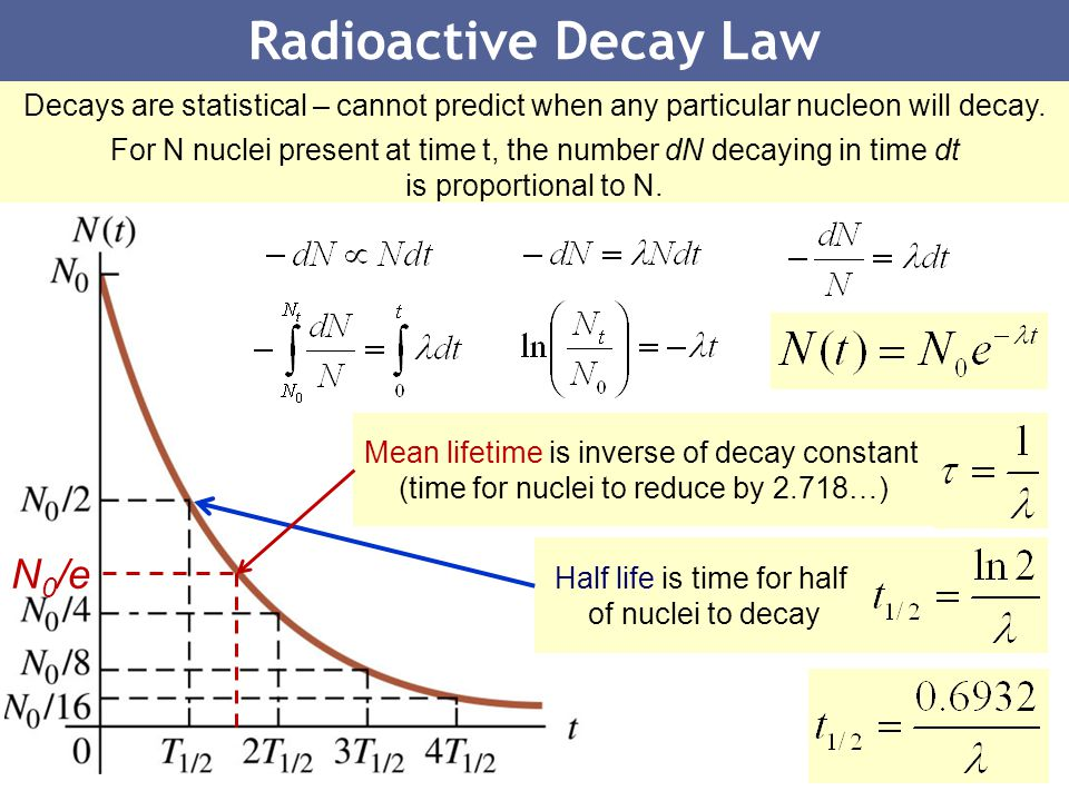 32 Radioactive Decay Law Decays are statistical – cannot predict when any particular nucleon will decay. For N nuclei present at time t, the number dN