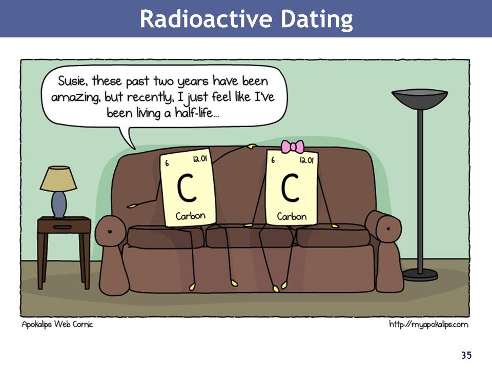 35 Radioactive Dating