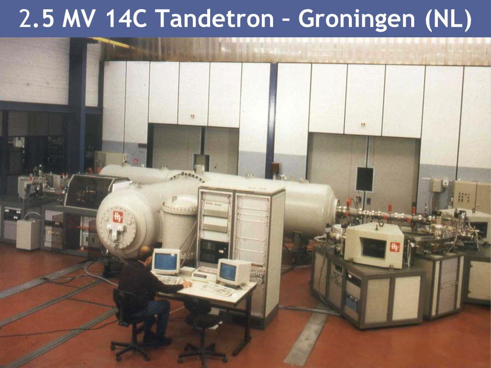 40 2.5 MV 14C Tandetron – Groningen (NL)