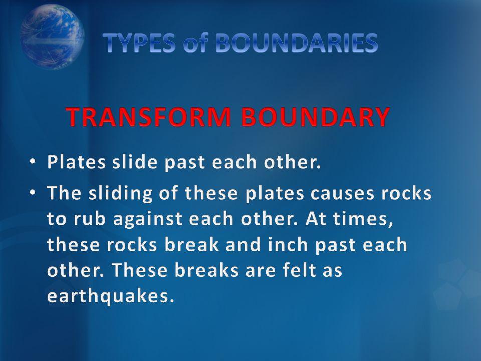 TRANSFORM BOUNDARYTRANSFORM BOUNDARY