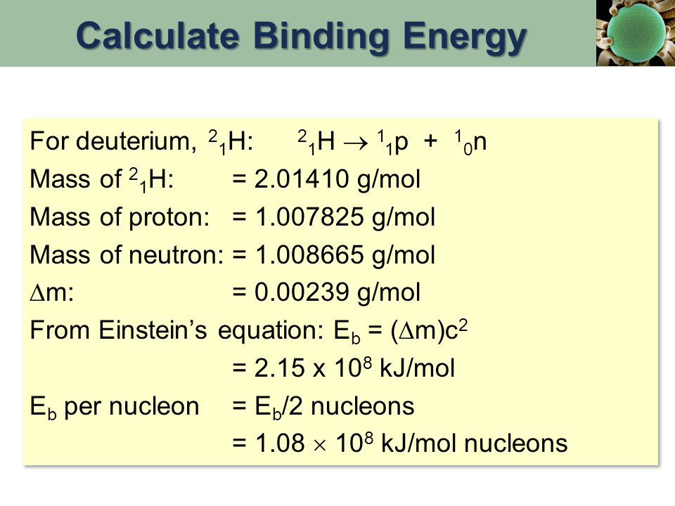 Binding Energy/Nucleon