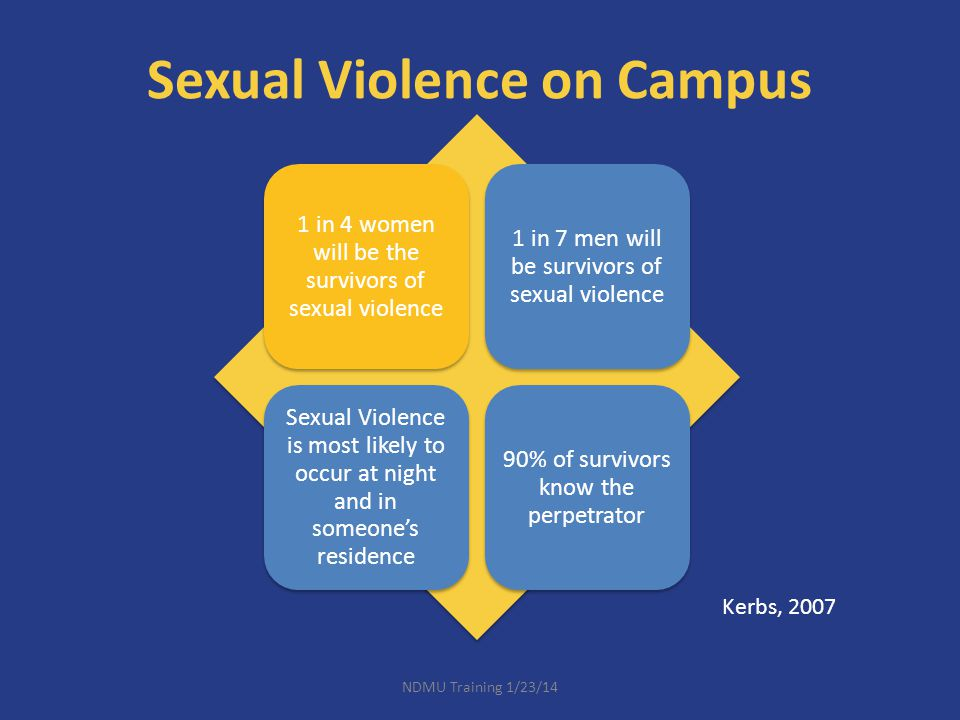 NDMU Policies Sexual Misconduct Policy – Applies to faculty, staff, and students – Policies administered depending upon the status of the accused – Complaints against Students go to Deputy Title IX Coordinator for Student Life – Complaints against Employees (Faculty and Staff) and third parties (vendors) go to Deputy Title IX Coordinator for Human Resources NDMU Training 1/23/14