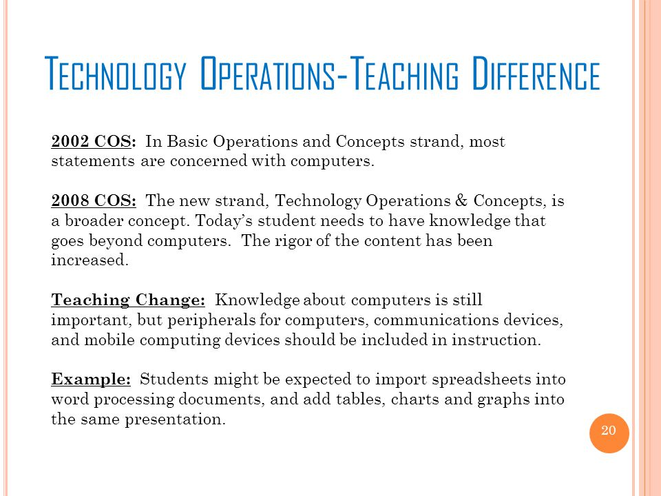 T ECHNOLOGY O PERATIONS -T EACHING D IFFERENCE 2002 COS: In Basic Operations and Concepts strand, most statements are concerned with computers.