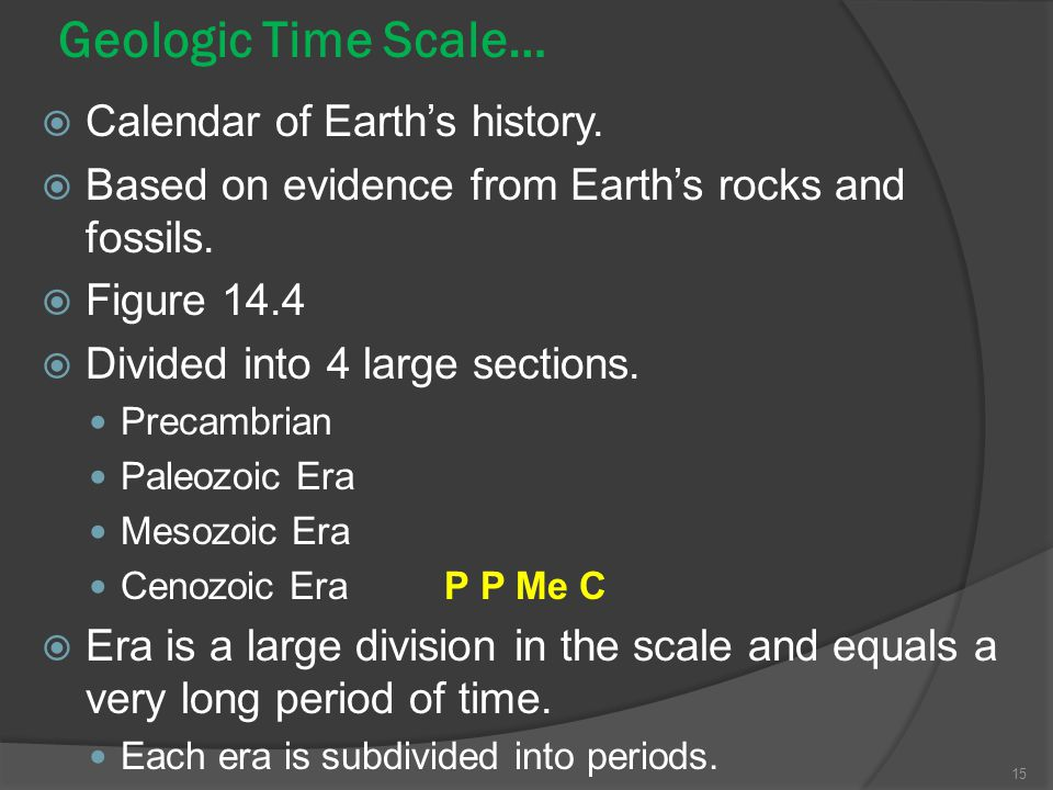 Geologic Time Scale… Calendar of Earths history. Based on evidence from Earths rocks and fossils. Figure 14.4 Divided into 4 large sections. Precambri