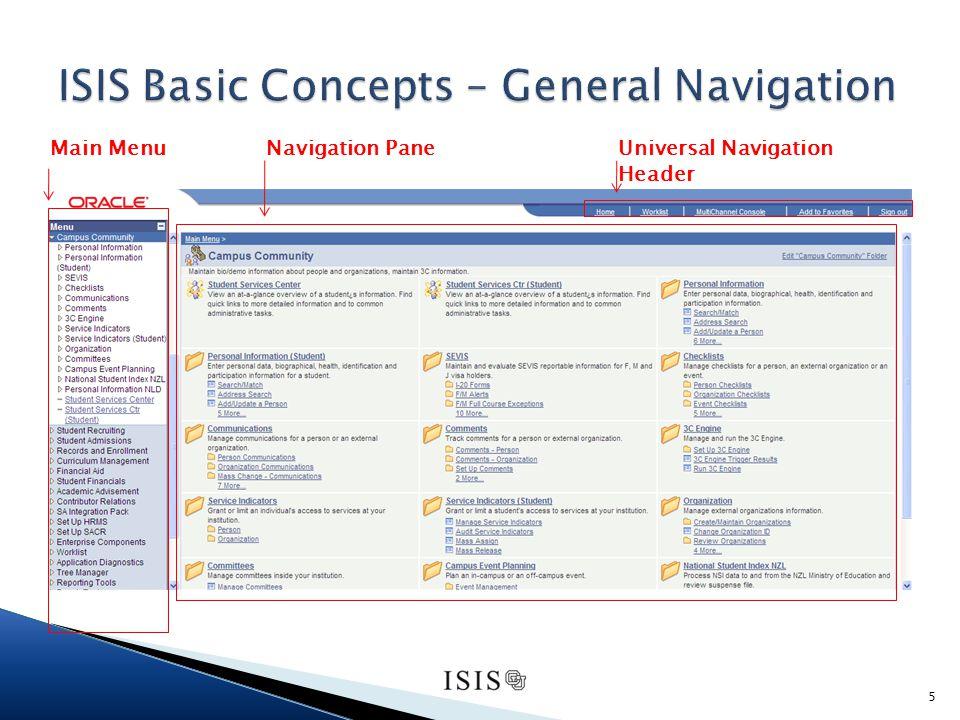5 Main MenuNavigation PaneUniversal Navigation Header