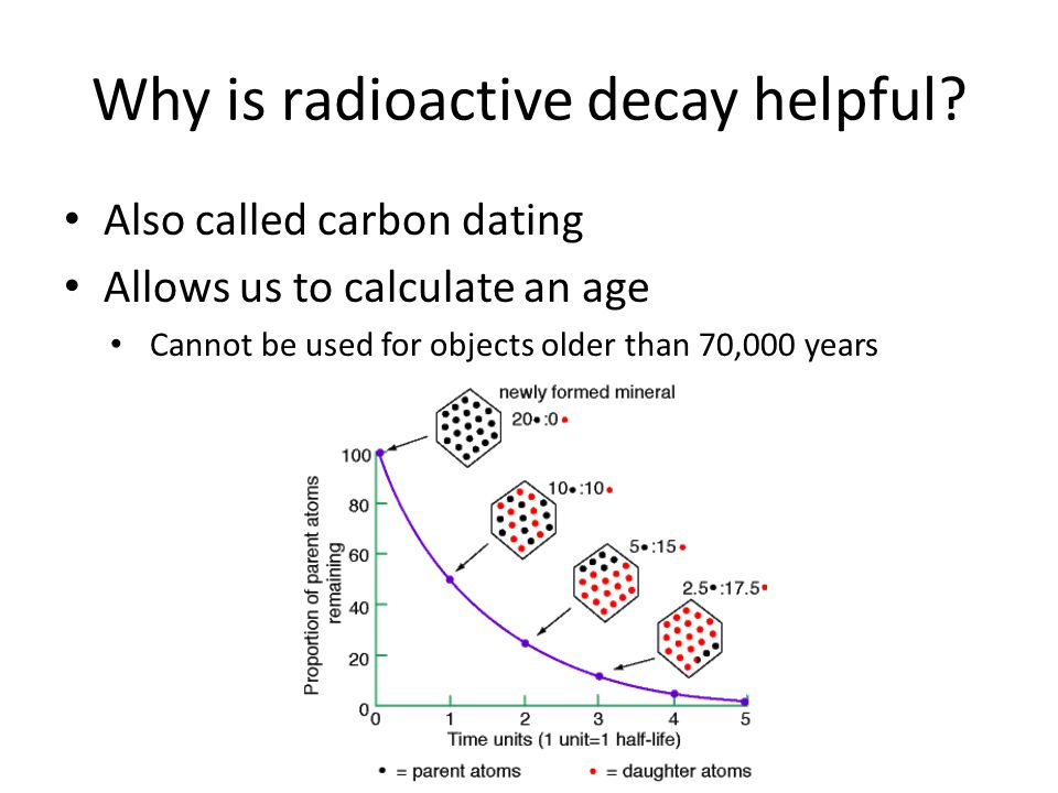 Carbon 14 dating is effective only for