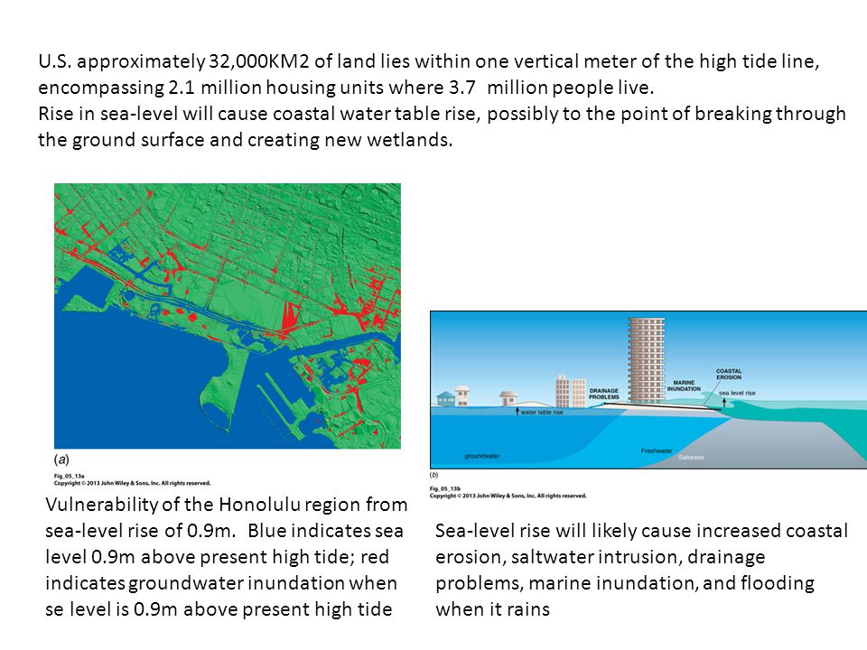Vulnerability of the Honolulu region from sea-level rise of 0.9m. Blue indicates sea level 0.9m above present high tide; red indicates groundwater inu