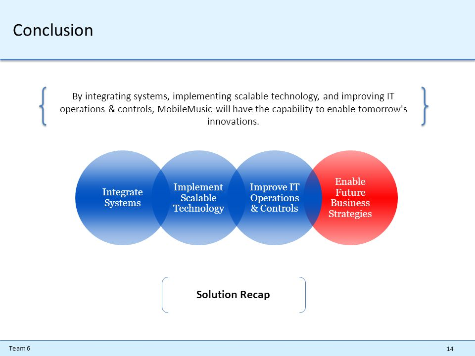Team 6 Conclusion 14 Integrate Systems Implement Scalable Technology Enable Future Business Strategies By integrating systems, implementing scalable technology, and improving IT operations & controls, MobileMusic will have the capability to enable tomorrow s innovations.