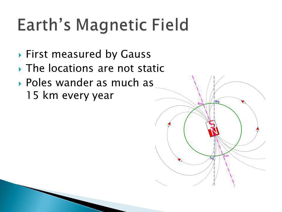 Magnet Lab http://www.magnet.fsu.edu/education/tutorials/java/magwire/index.html