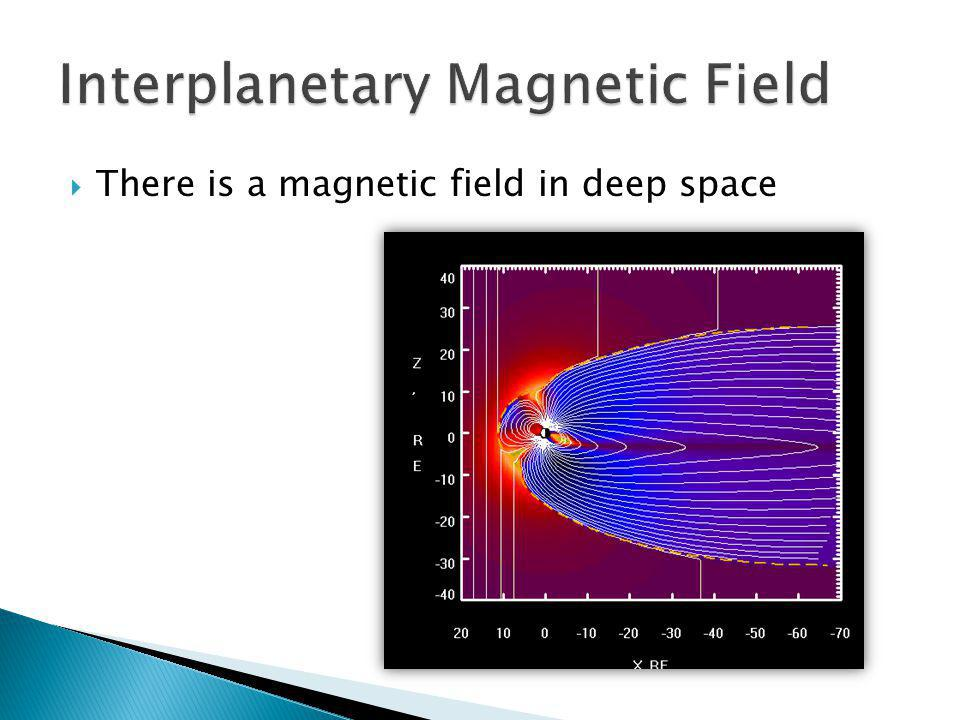 Magnetic field lines always form continuous closed loops.
