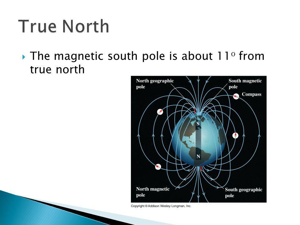 The solar wind exerts pressure on the magnetic field of the Earth.