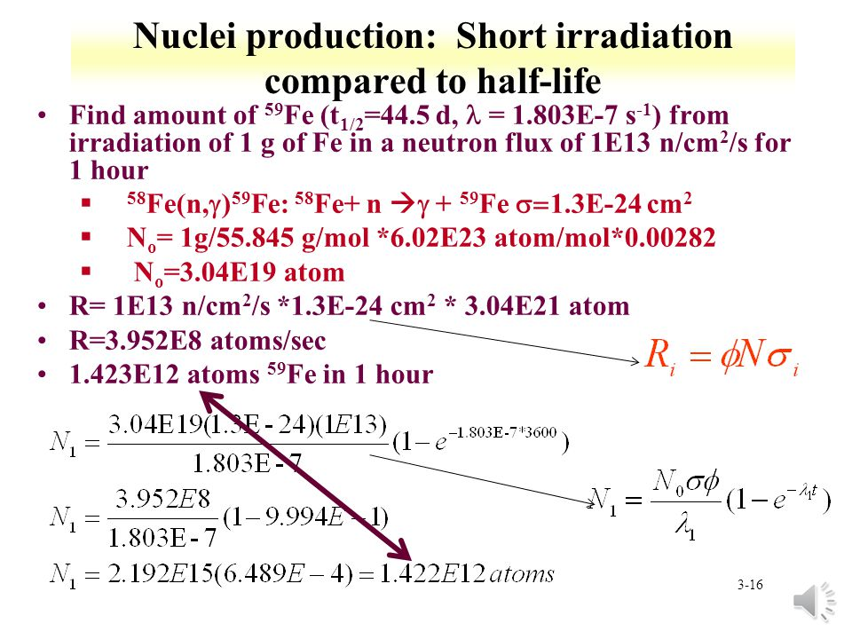 3-15 Production of radionuclides =cross section =neutron flux §t=time of irradiation 1-e -( t) ) *maximum level (saturation factor) Activity of radioactive product at end bombardment is divided by saturation factor, formation rate is obtained R=A/ 1-e -( t) ) half life% 150 275 387.5 493.75 596.875