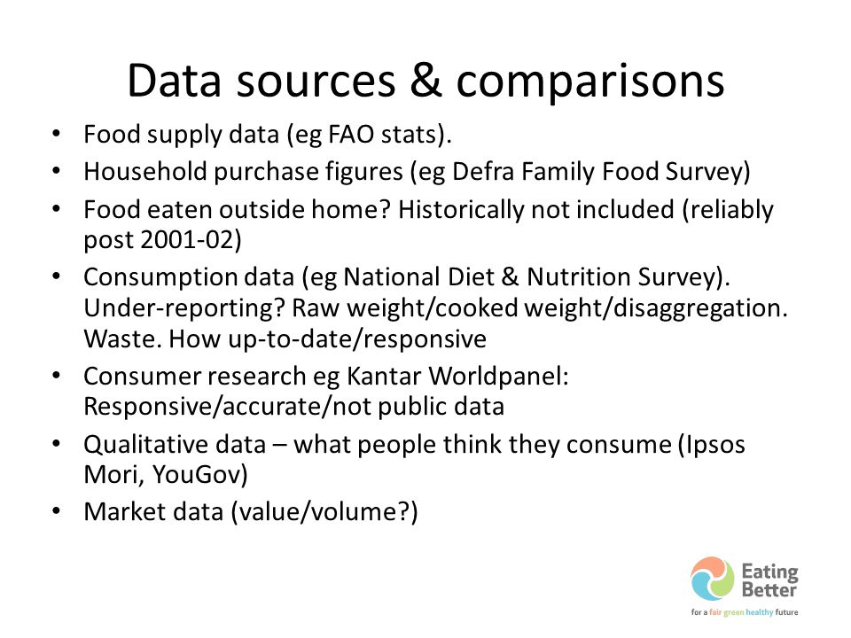 Data sources & comparisons Food supply data (eg FAO stats).