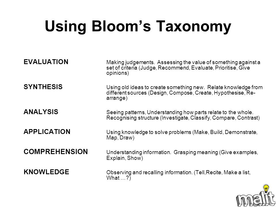 Using Blooms Taxonomy EVALUATION Making judgements. Assessing the value of something against a set of criteria (Judge, Recommend, Evaluate, Prioritise