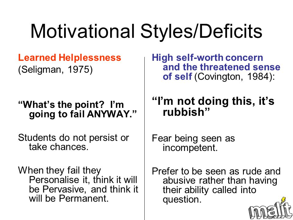 Motivational Styles/Deficits Learned Helplessness (Seligman, 1975) Whats the point? Im going to fail ANYWAY. Students do not persist or take chances.