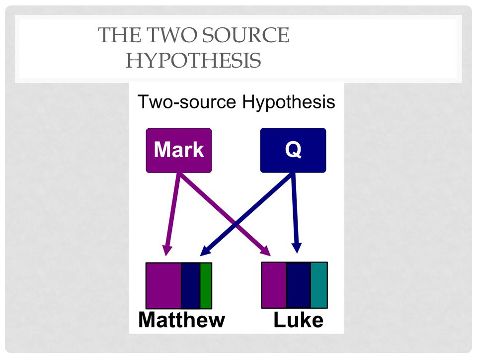 THE TWO SOURCE HYPOTHESIS