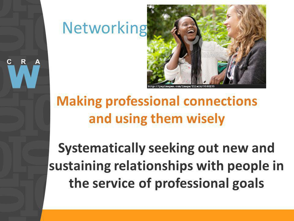 Networking is … Making professional connections and using them wisely Systematically seeking out new and sustaining relationships with people in the service of professional goals