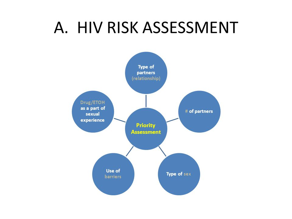 A. HIV RISK ASSESSMENT Priority Assessment Type of partners (relationship) # of partnersType of sex Use of barriers Drug/ETOH as a part of sexual expe