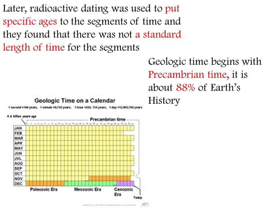 Later, radioactive dating was used to put specific ages to the segments of time and they found that there was not a standard length of time for the se