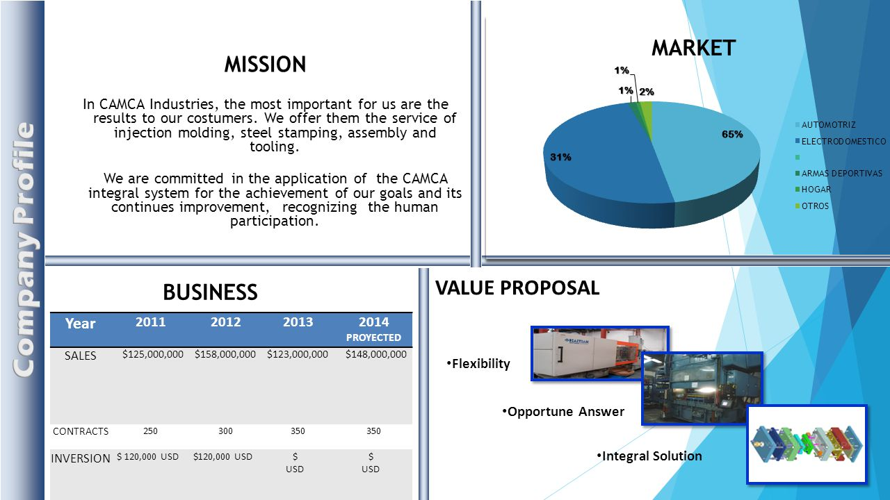 MISSION In CAMCA Industries, the most important for us are the results to our costumers.