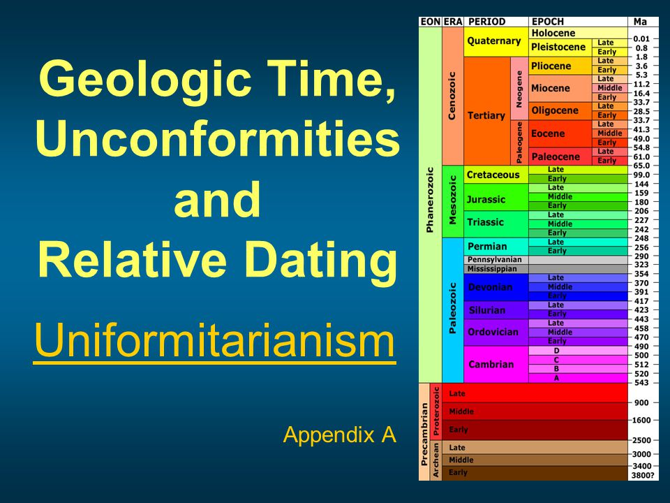 Geologic Time, Unconformities and Relative Dating Uniformitarianism Appendix A