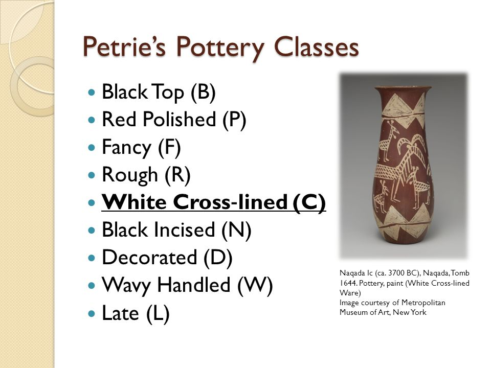 Petries Pottery Classes Black Top (B) Red Polished (P) Fancy (F) Rough (R) White Cross lined (C) Black Incised (N) Decorated (D) Wavy Handled (W) Late (L) Naqada Ic (ca.