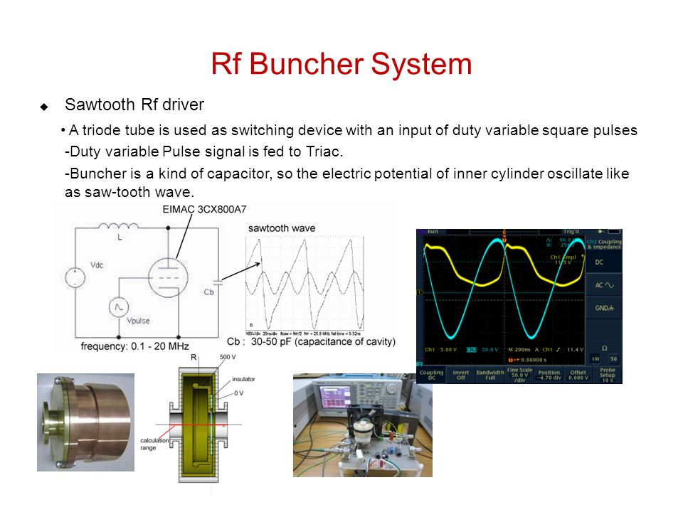 Rf Buncher System Sawtooth Rf driver A triode tube is used as switching device with an input of duty variable square pulses -Duty variable Pulse signal is fed to Triac.