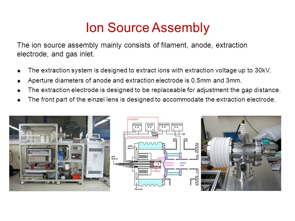 Ion Source Assembly The ion source assembly mainly consists of filament, anode, extraction electrode, and gas inlet.