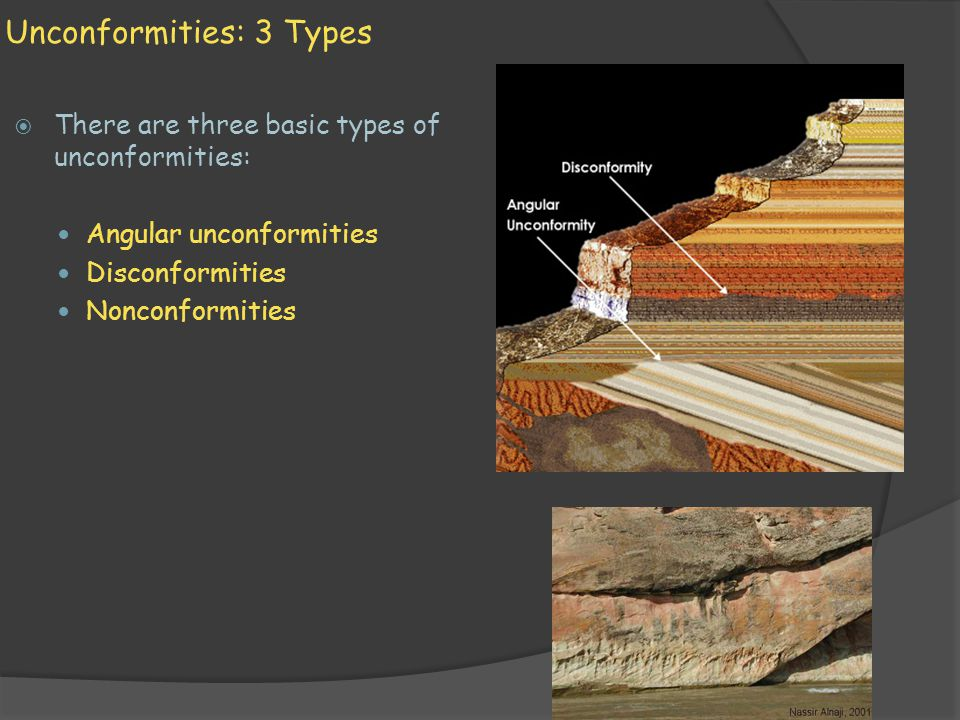 Unconformities: 3 Types There are three basic types of unconformities: Angular unconformities Disconformities Nonconformities
