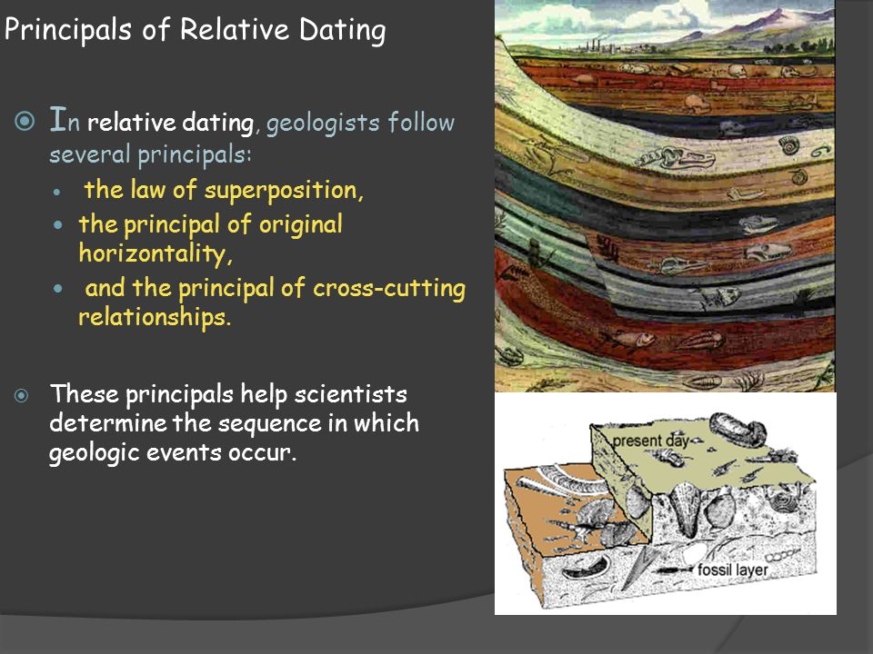 Principals of Relative Dating I n relative dating, geologists follow several principals: the law of superposition, the principal of original horizonta
