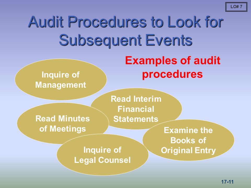 Audit Procedures to Look for Subsequent Events Inquire of Management Read Interim Financial Statements Examine the Books of Original Entry Examples of audit procedures Read Minutes of Meetings Inquire of Legal Counsel LO# 7 17-11