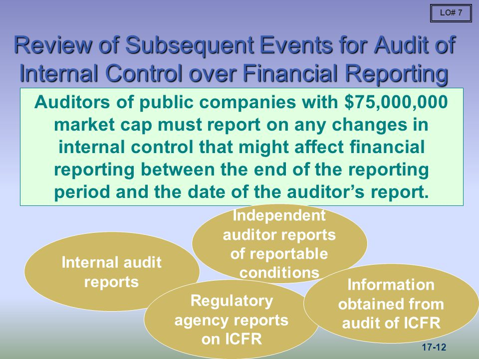 Review of Subsequent Events for Audit of Internal Control over Financial Reporting Auditors of public companies with $75,000,000 market cap must report on any changes in internal control that might affect financial reporting between the end of the reporting period and the date of the auditors report.