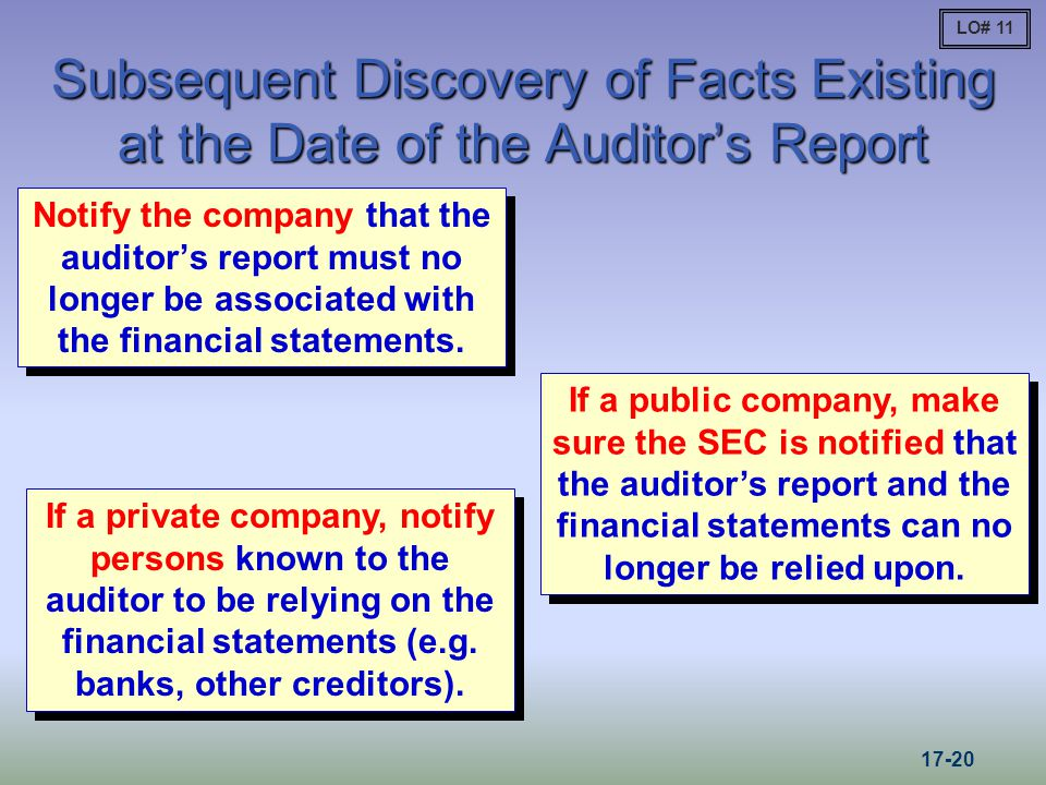 Subsequent Discovery of Facts Existing at the Date of the Auditors Report Notify the company that the auditors report must no longer be associated with the financial statements.