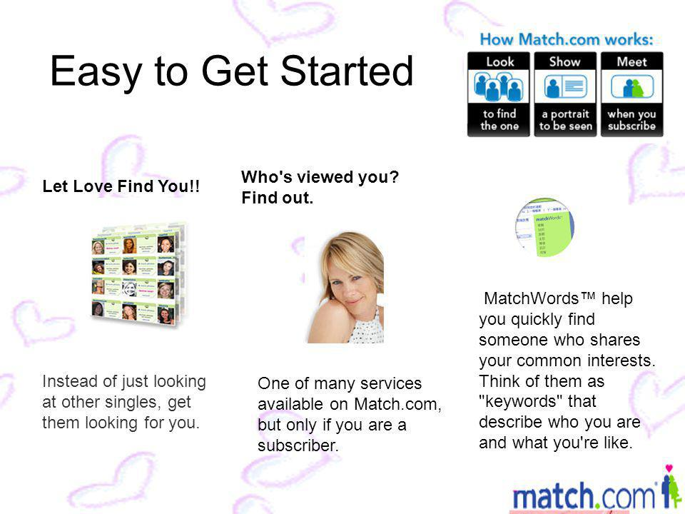 Easy to Get Started Instead of just looking at other singles, get them looking for you.