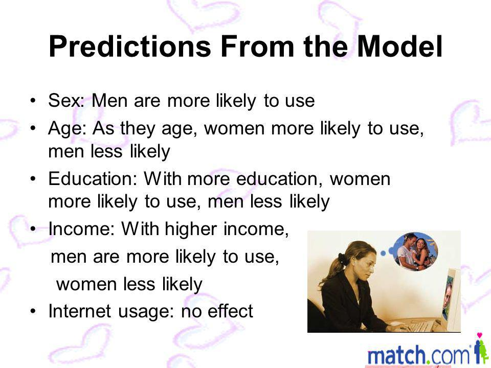 Predictions From the Model Sex: Men are more likely to use Age: As they age, women more likely to use, men less likely Education: With more education, women more likely to use, men less likely Income: With higher income, men are more likely to use, women less likely Internet usage: no effect