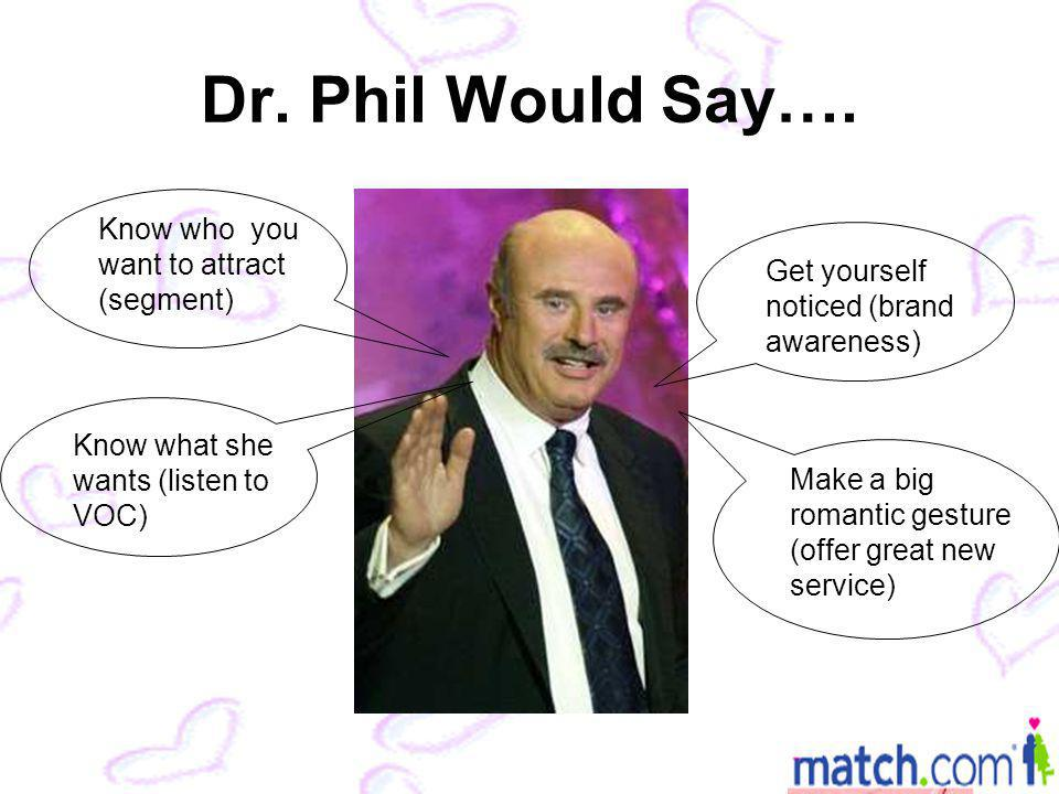 Dr. Phil Would Say….