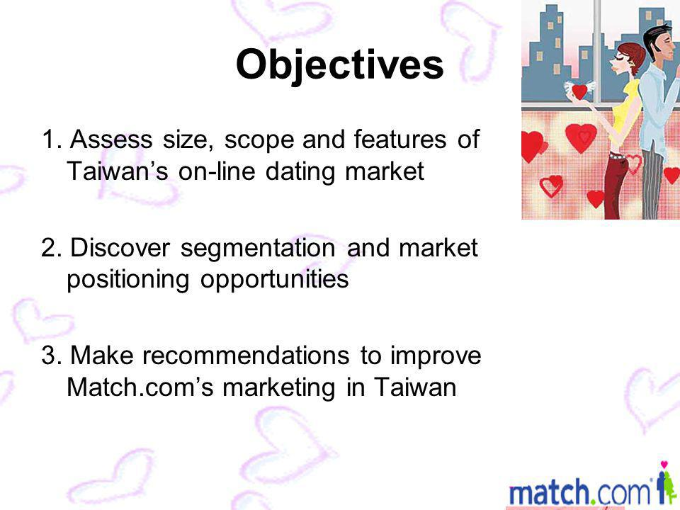 Objectives 1. Assess size, scope and features of Taiwans on-line dating market 2.