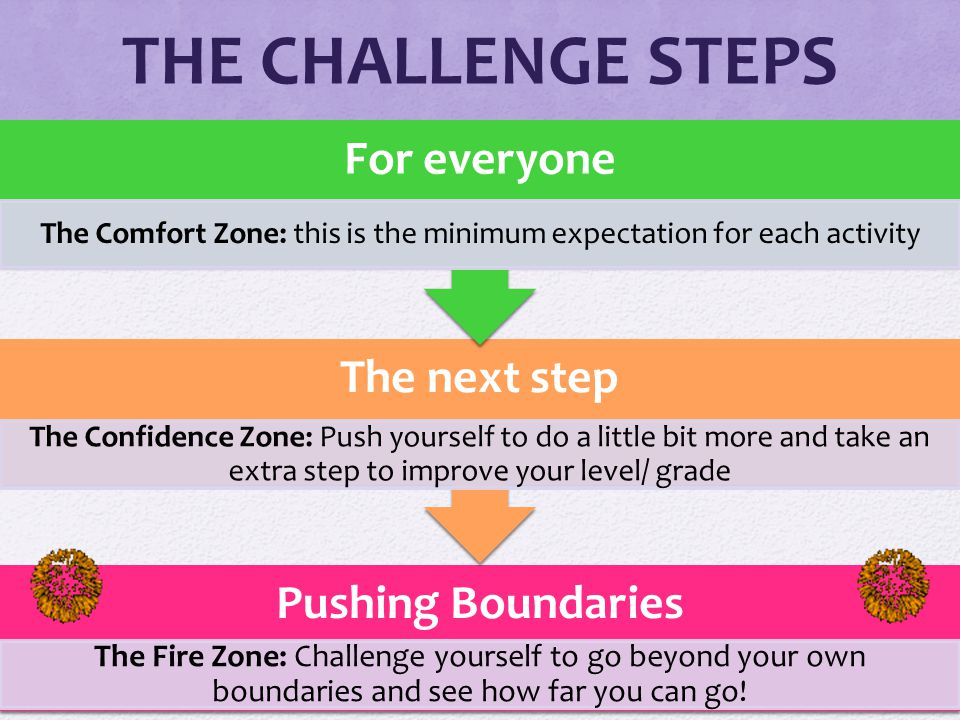 THE CHALLENGE STEPS Pushing Boundaries The Fire Zone: Challenge yourself to go beyond your own boundaries and see how far you can go.
