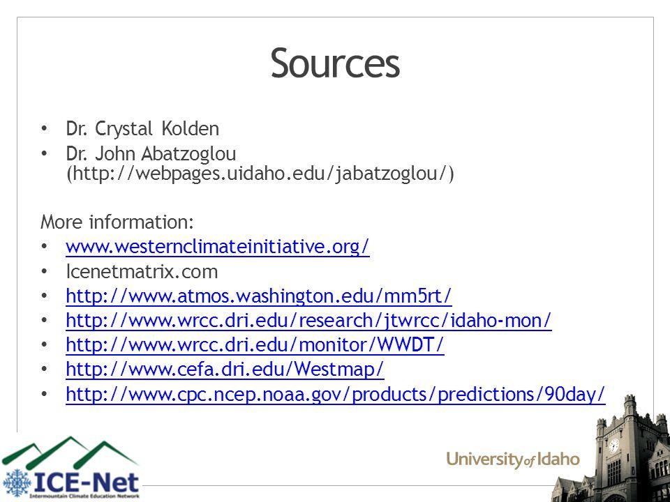 Sources Dr. Crystal Kolden Dr.
