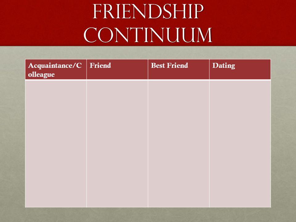 Friendship continuum Acquaintance/C olleague FriendBest FriendDating