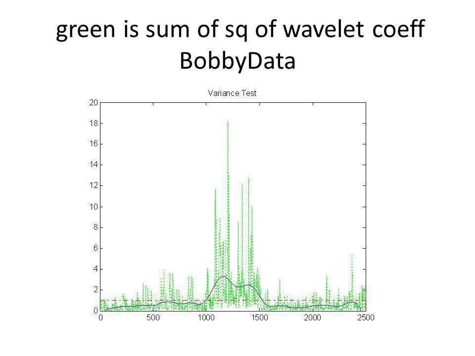 green is sum of sq of wavelet coeff BobbyData