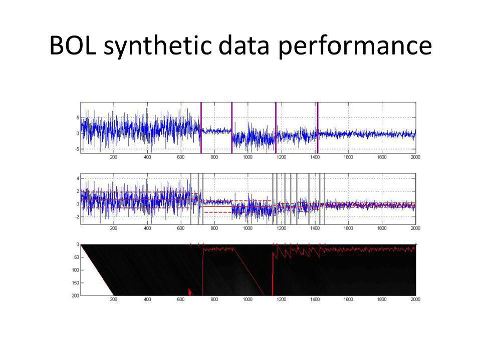 BOL synthetic data performance