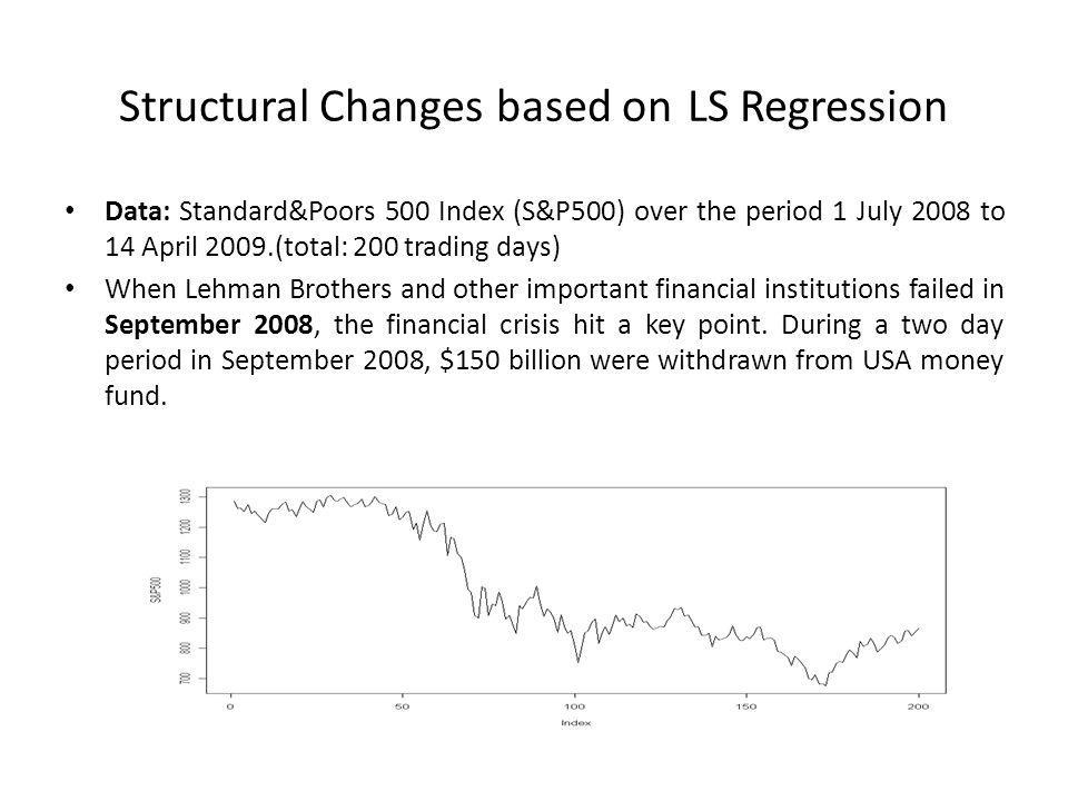Structural Changes based on LS Regression Data: Standard&Poors 500 Index (S&P500) over the period 1 July 2008 to 14 April 2009.(total: 200 trading days) When Lehman Brothers and other important financial institutions failed in September 2008, the financial crisis hit a key point.
